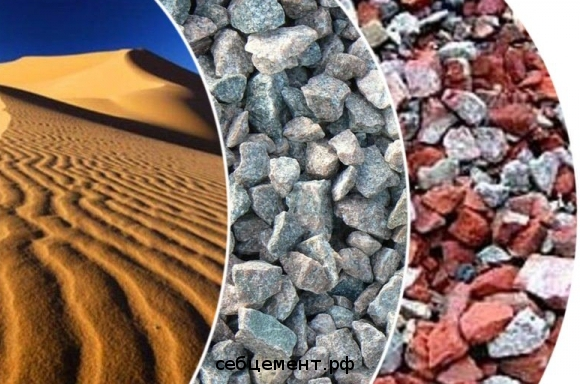 песок и щебень цена купить