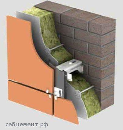 варианты применения фиброцементных сайдинг фасадных панелей латонит на вентириумых фасадах примеры